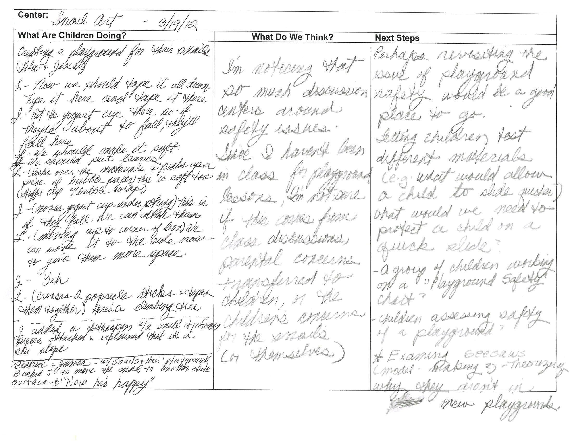 preschool child observation paper Pre-school observation essays pre-school observation the children's learning center in oceanside is the pre-school i chose to go to.